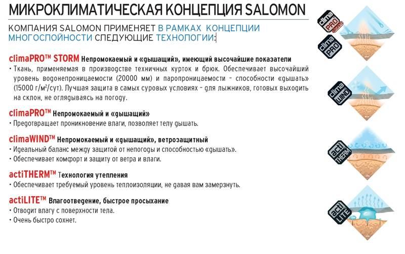 Микроклиматическая концепция SALOMON